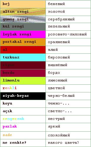 http://turkceogreniyoruz.narod.ru/dopolnitrenk.PNG