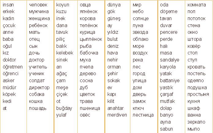 http://turkceogreniyoruz.narod.ru/leksika.PNG